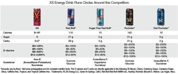 Xsdrink La Mejor Bebida Energizante En M 233 Xico Y El Mundo